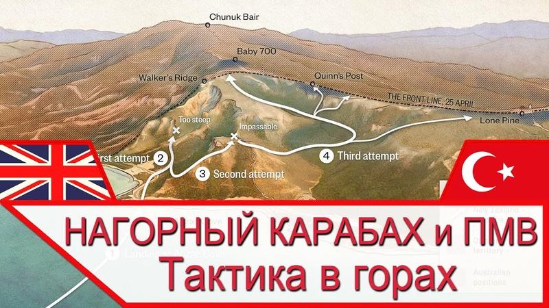 Нагорный Карабах и опыт Первой мировой в Галлиполи
