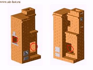 Печи и камины для дачи - Уголок строителя