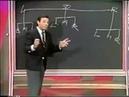Mort Sahl explains politics 1967