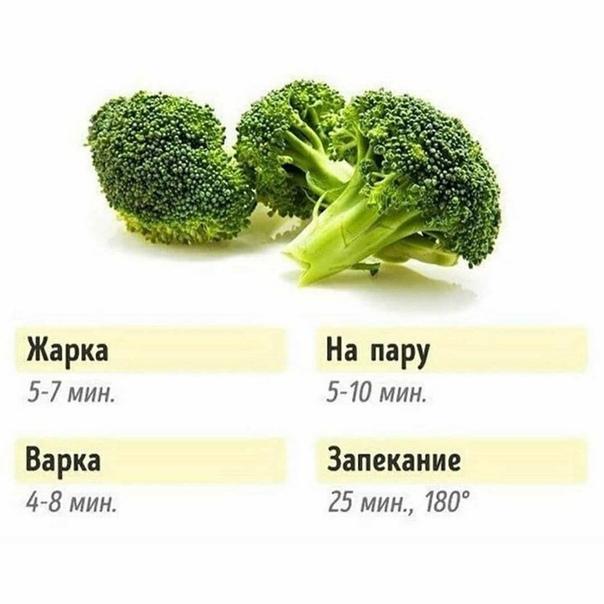 Шпаргалка по приготовлению овощей для каждого .