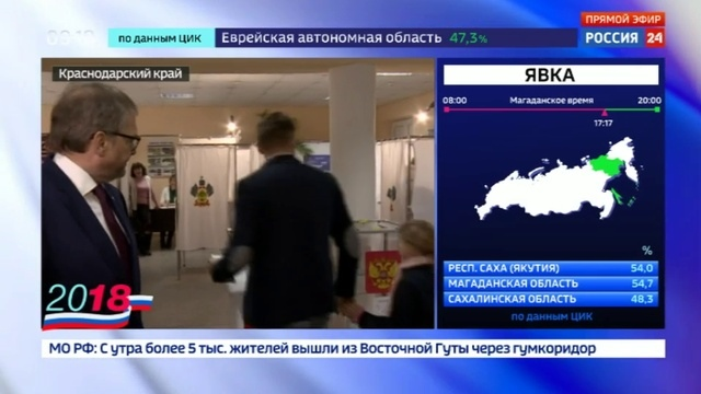 Новости на Россия 24 • Борис Титов проголосовал в Абрау-Дюрсо