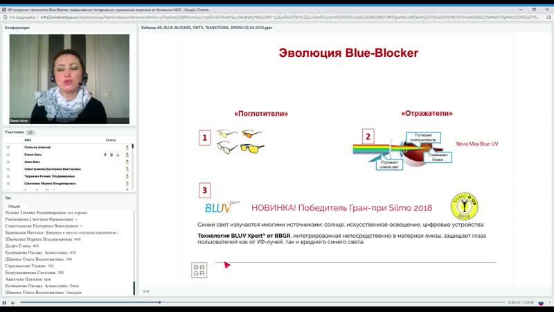ЧАСТЬ 1 AR покрытия технологии Blue Blocker окрашивания поляризация зеркальные покрытия от Компании МОК