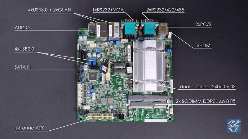 Промышленная материнская плата mini-ITX WADE-8172