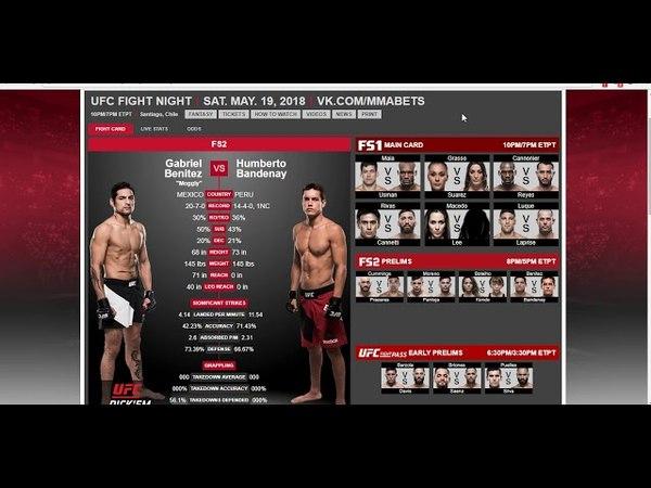 Прогноз и аналитика боев от MMABets UFC FN 129: Бенитез-Банденай,Ботельо-Кондо.Выпуск №89. Часть 2/6