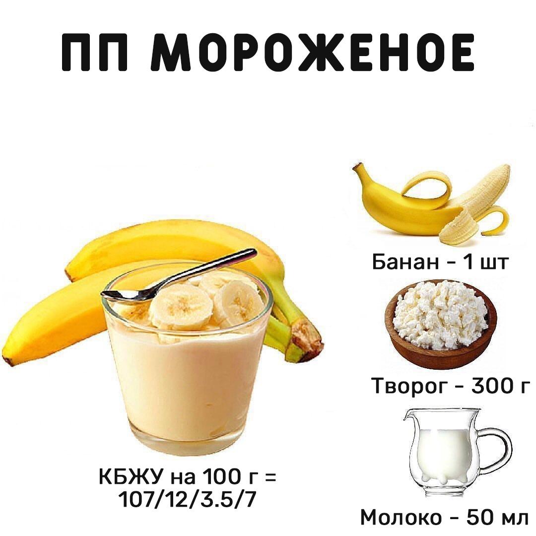 Идеальный и вкусный вариант десерта для тех, кто на ПП