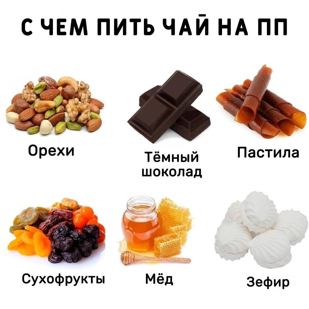 С чем пьёшь чай ты?