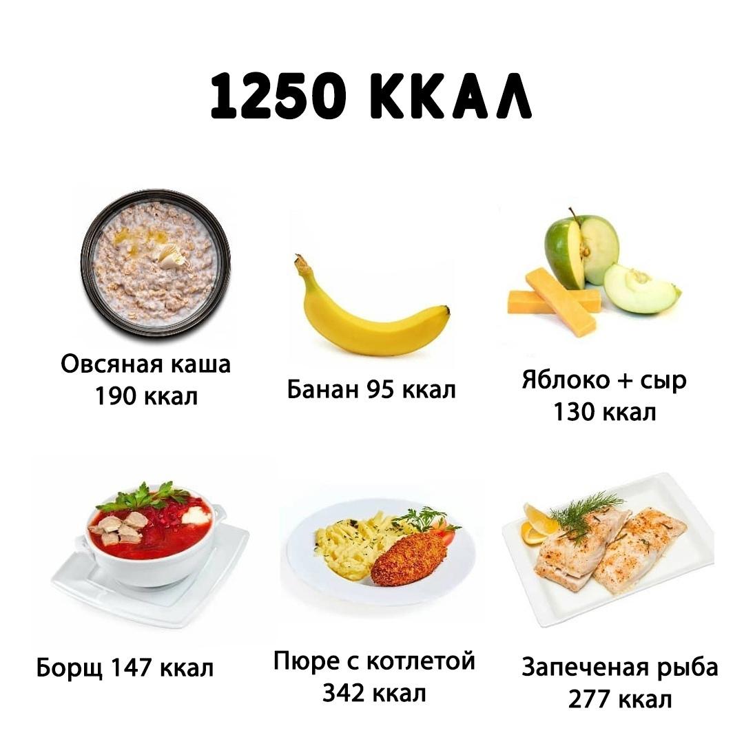 Как вам пример простого меню ПП на 1250 ккал?