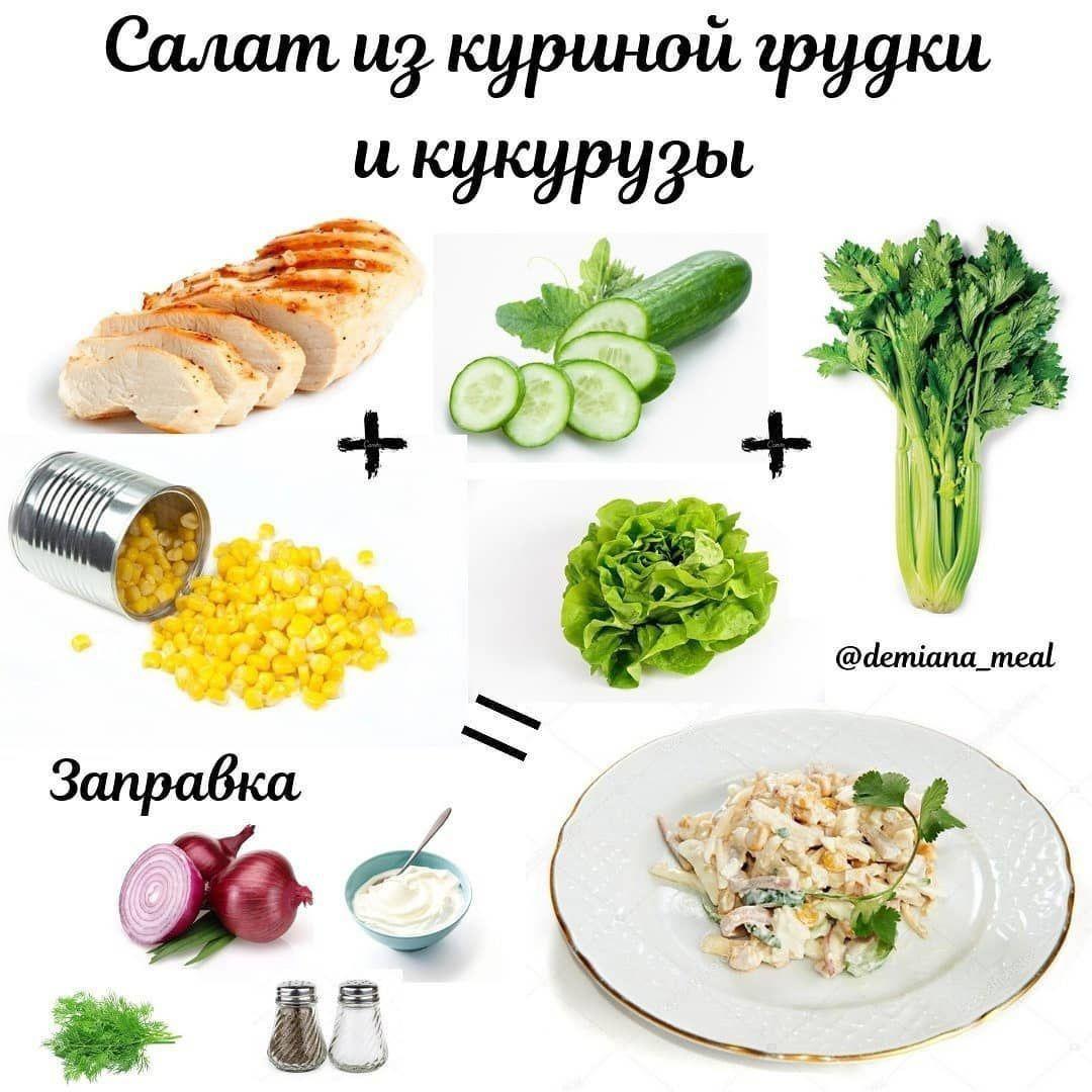 Салат с куриной грудкой и кукурузой