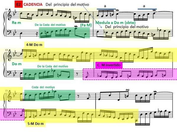 J S Bach Invención nº 11 en Sol menor BWV 782 Análisis Musical