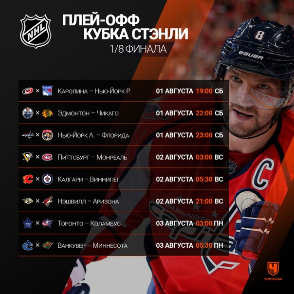 ???????? НХЛ возвращается! Долгих четыре месяца мы этого...